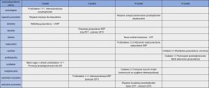 RPO 300x127 Możliwości pozyskania dotacji w ramach Regionalnych Programów Operacyjnych